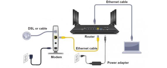 Netgear Router Configure