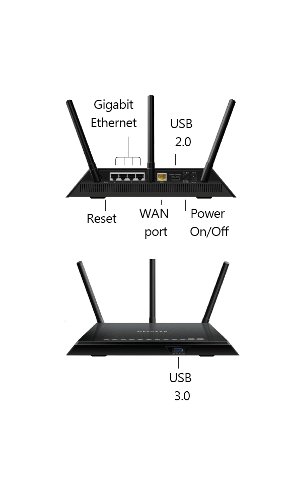 Netgear Troubleshooting